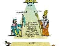 As camadas do sistema feudal