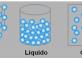 solido-liquido-gasoso